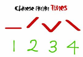 Nada-Nada Dalam Bahasa Mandarin
